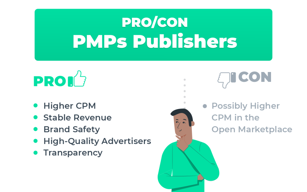 Pro Con of PMP Preferred Deals for Pubishers
